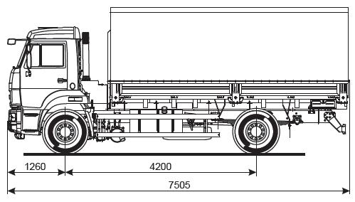 KАМАZ-43253-C4